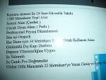 Bursa ni̇lüfer akçalarda si̇te i̇çi̇nde sifir 5+1 340 m² göl manzarali dubleks lux dai̇re – 255.000TL